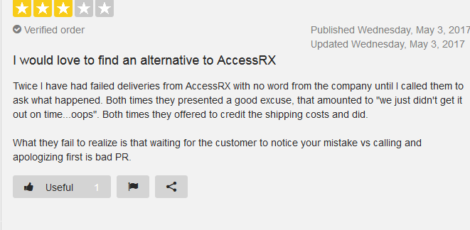 Accessrx Customer Reviews