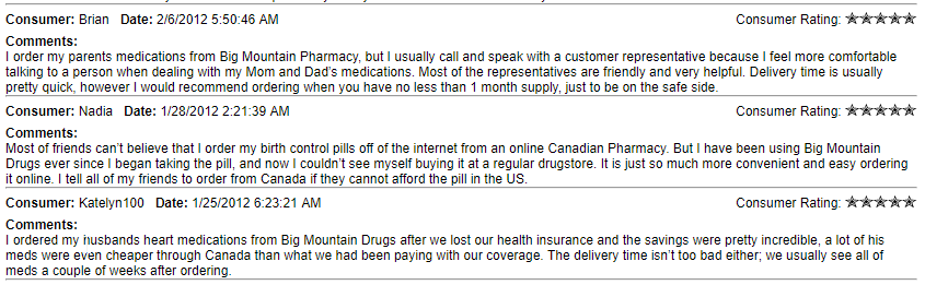 Canadian Drugstore Reviews (source: https://www