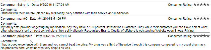 Online Medication Reviews (source: https://www