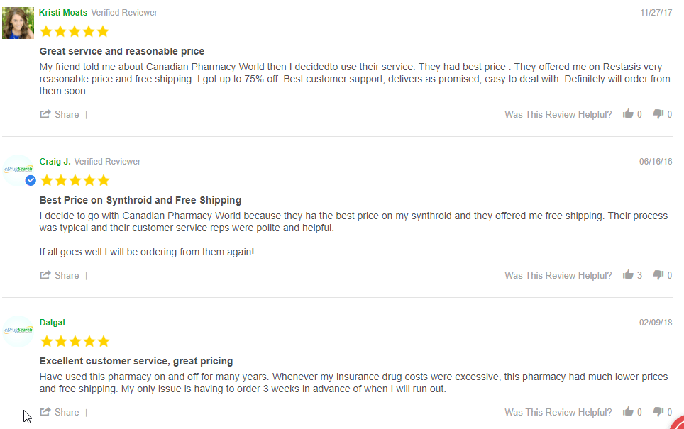 Legit Canadian Online Pharmacy Reviews (source: https://edrugsearch